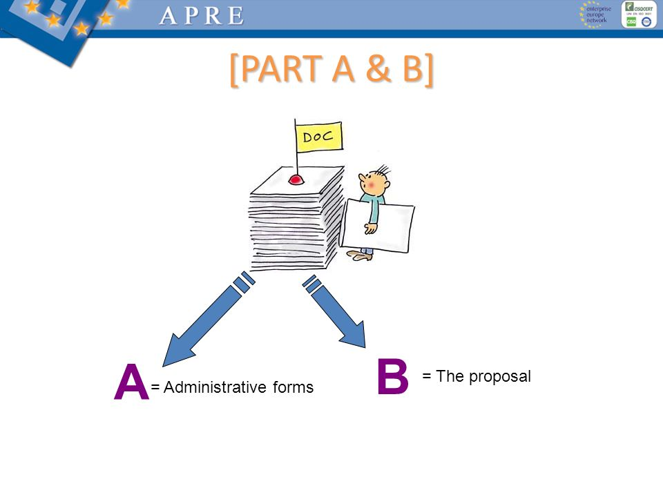 [PART A & B] B A = The proposal = Administrative forms
